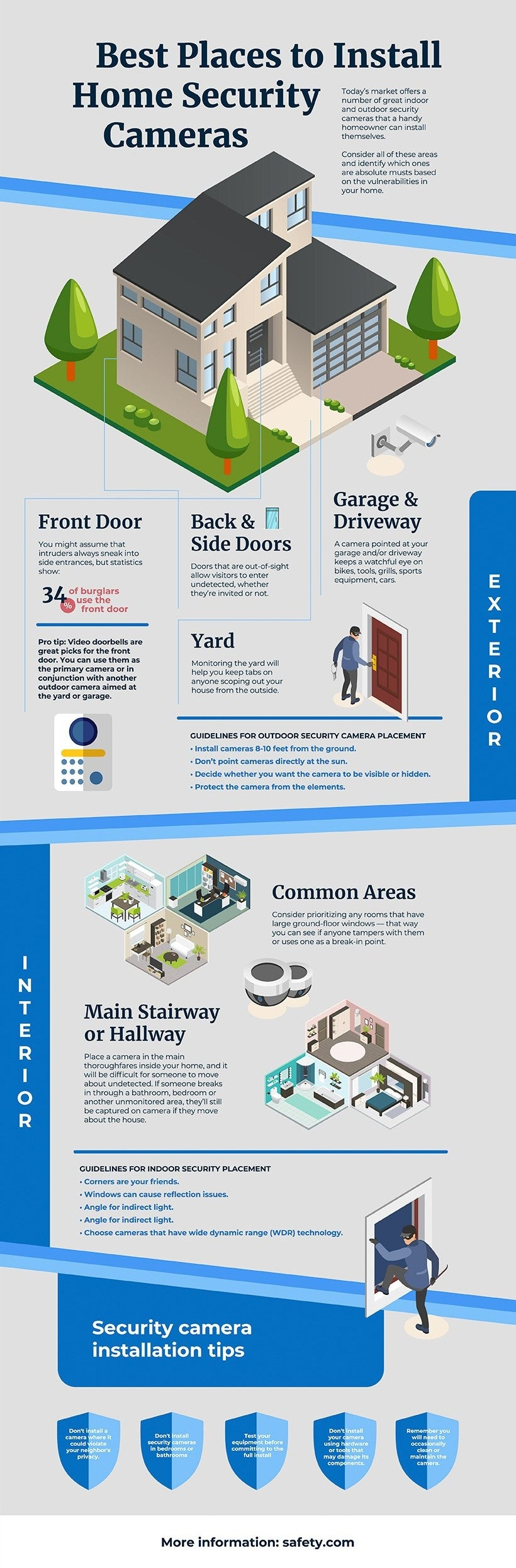 where to install a security camera - infographic