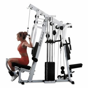 10 Must Have Home Gym Exercise Equipment of 2021 | Safety.com®