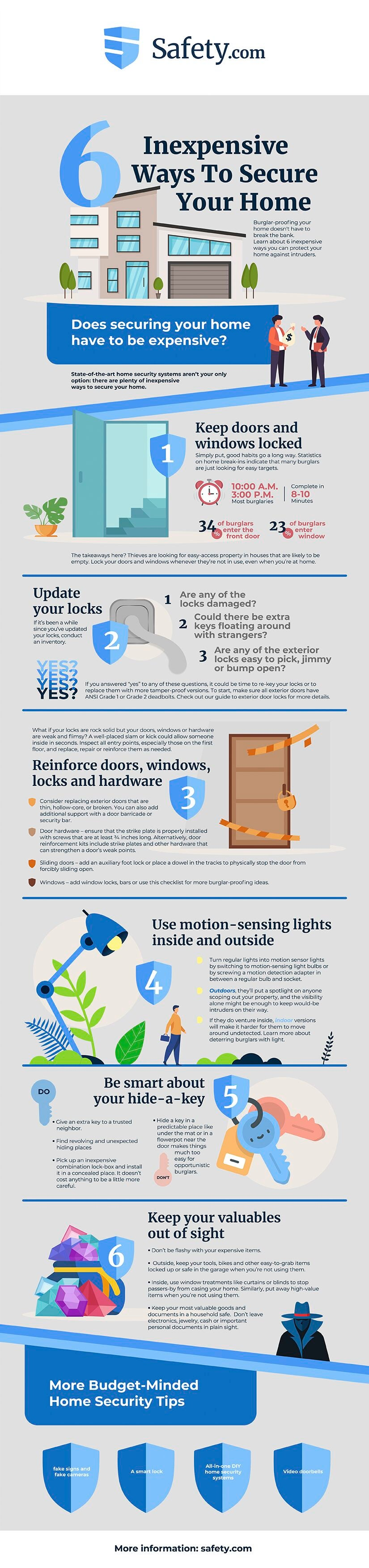 inexpensive ways to secure your home infographic